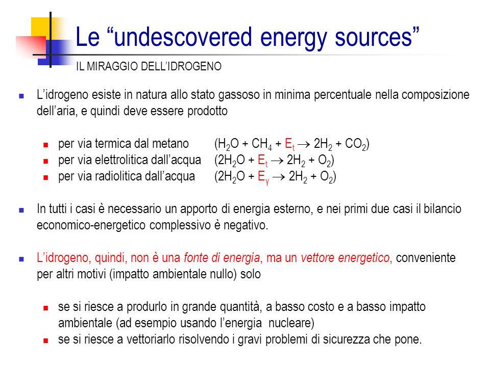 Le undescovered energy sources L'idrogeno esiste in natura allo stato gassoso in minima percentuale nella composizione dell'aria, e quindi deve essere prodotto per via termica dal metano (H 2 O + CH 4 + E t  2H 2 + CO 2 ) per via elettrolitica dall'acqua (2H 2 O + E t  2H 2 + O 2 ) per via radiolitica dall'acqua (2H 2 O + E γ  2H 2 + O 2 ) In tutti i casi è necessario un apporto di energia esterno, e nei primi due casi il bilancio economico-energetico complessivo è negativo.