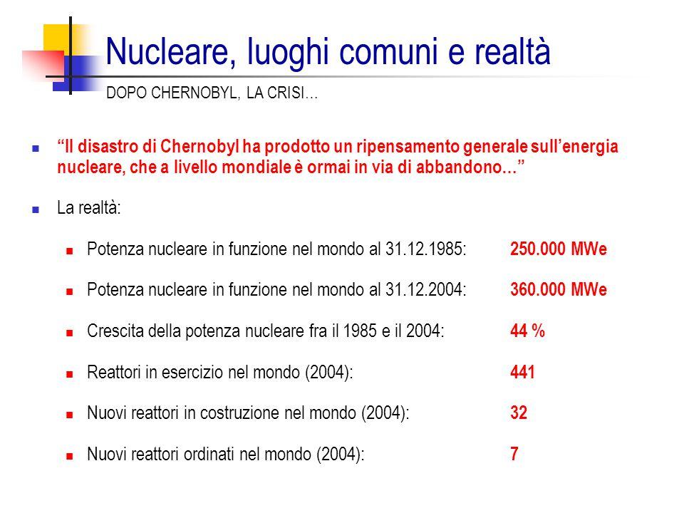 Il disastro di Chernobyl ha prodotto un ripensamento generale sull'energia nucleare, che a livello mondiale è ormai in via di abbandono… La realtà: Potenza nucleare in funzione nel mondo al 31.12.1985: 250.000 MWe Potenza nucleare in funzione nel mondo al 31.12.2004: 360.000 MWe Crescita della potenza nucleare fra il 1985 e il 2004: 44 % Reattori in esercizio nel mondo (2004): 441 Nuovi reattori in costruzione nel mondo (2004): 32 Nuovi reattori ordinati nel mondo (2004): 7 Nucleare, luoghi comuni e realtà DOPO CHERNOBYL, LA CRISI…