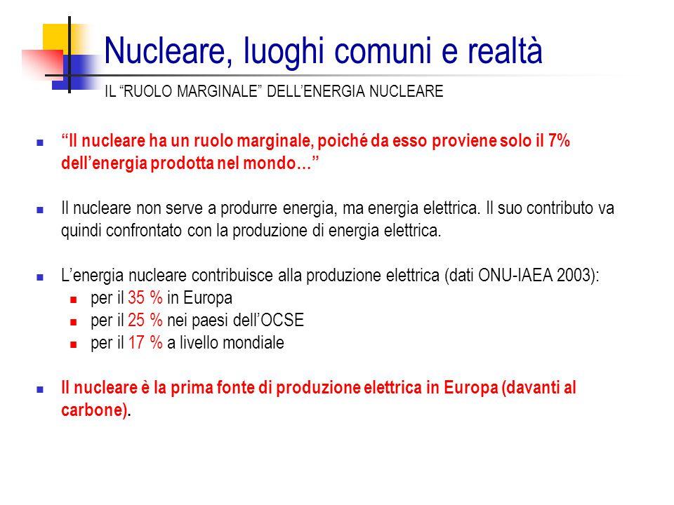 Il nucleare ha un ruolo marginale, poiché da esso proviene solo il 7% dell'energia prodotta nel mondo… Il nucleare non serve a produrre energia, ma energia elettrica.