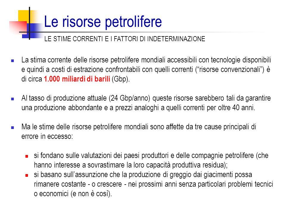 Le risorse petrolifere La stima corrente delle risorse petrolifere mondiali accessibili con tecnologie disponibili e quindi a costi di estrazione conf