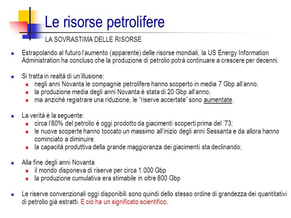 Le risorse petrolifere Estrapolando al futuro l'aumento (apparente) delle risorse mondiali, la US Energy Information Administration ha concluso che la