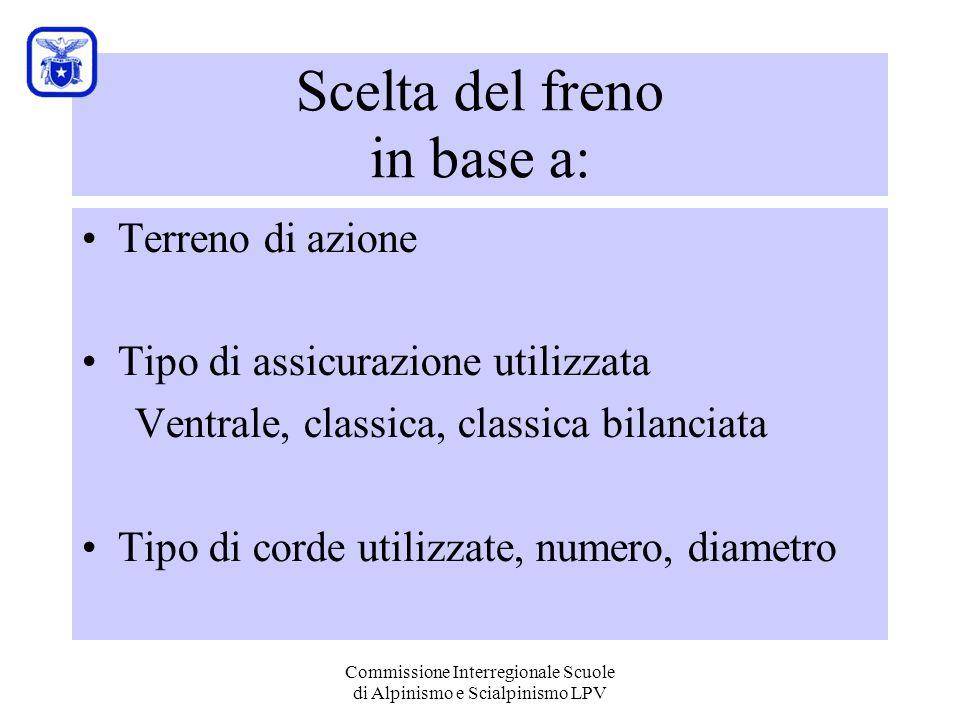 Commissione Interregionale Scuole di Alpinismo e Scialpinismo LPV Freno statico o dinamico.