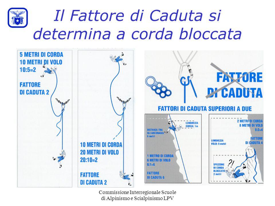 Commissione Interregionale Scuole di Alpinismo e Scialpinismo LPV Il Fattore di Caduta Definizione FC = altezza di caduta__ lunghezza di corda disponibile