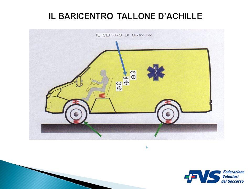 8  Si dice che un veicolo è stabile quando mantiene la traiettoria impostata nonostante una sopraggiunta frenata o un'accelerazione