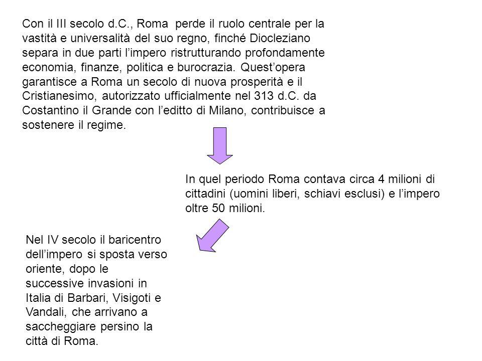 Con il III secolo d.C., Roma perde il ruolo centrale per la vastità e universalità del suo regno, finché Diocleziano separa in due parti l'impero ristrutturando profondamente economia, finanze, politica e burocrazia.
