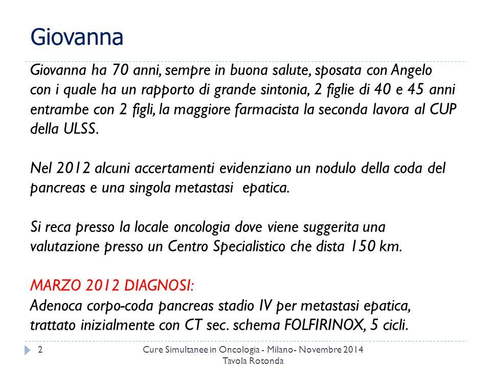 Giovanna Cure Simultanee in Oncologia - Milano- Novembre 2014 Tavola Rotonda 2 Giovanna ha 70 anni, sempre in buona salute, sposata con Angelo con i quale ha un rapporto di grande sintonia, 2 figlie di 40 e 45 anni entrambe con 2 figli, la maggiore farmacista la seconda lavora al CUP della ULSS.