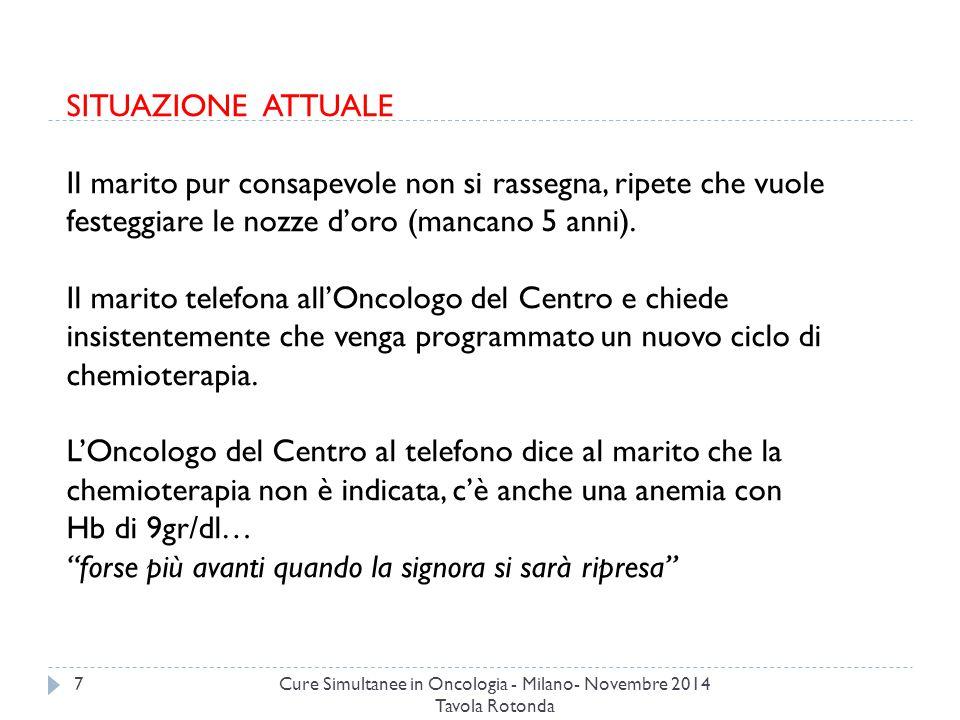 Cure Simultanee in Oncologia - Milano- Novembre 2014 Tavola Rotonda 7 SITUAZIONE ATTUALE Il marito pur consapevole non si rassegna, ripete che vuole festeggiare le nozze d'oro (mancano 5 anni).