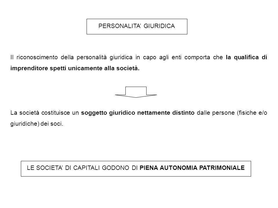 PERSONALITA' GIURIDICA Il riconoscimento della personalità giuridica in capo agli enti comporta che la qualifica di imprenditore spetti unicamente alla società.
