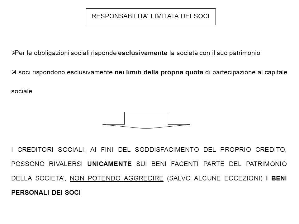 RESPONSABILITA' LIMITATA DEI SOCI  Per le obbligazioni sociali risponde esclusivamente la società con il suo patrimonio  I soci rispondono esclusivamente nei limiti della propria quota di partecipazione al capitale sociale I CREDITORI SOCIALI, AI FINI DEL SODDISFACIMENTO DEL PROPRIO CREDITO, POSSONO RIVALERSI UNICAMENTE SUI BENI FACENTI PARTE DEL PATRIMONIO DELLA SOCIETA', NON POTENDO AGGREDIRE (SALVO ALCUNE ECCEZIONI) I BENI PERSONALI DEI SOCI