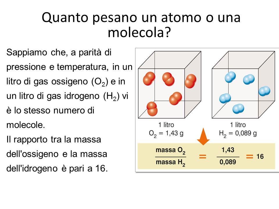 Quanto pesano un atomo o una molecola? Sappiamo che, a parità di pressione e temperatura, in un litro di gas ossigeno (O 2 ) e in un litro di gas idro