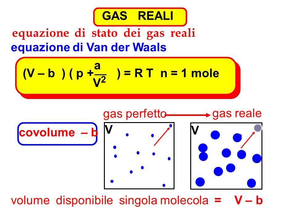 GAS REALI equazione di stato dei gas reali equazione di Van der Waals (V – b ) ( p + ) = R T a V2V2 n = 1 mole covolume – b gas perfetto V V gas reale