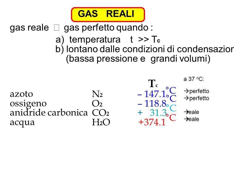 GAS REALI gas reale  gas perfetto quando : a) temperatura t >> T c b) lontano dalle condizioni di condensazione (bassa pressione e grandi volumi) N