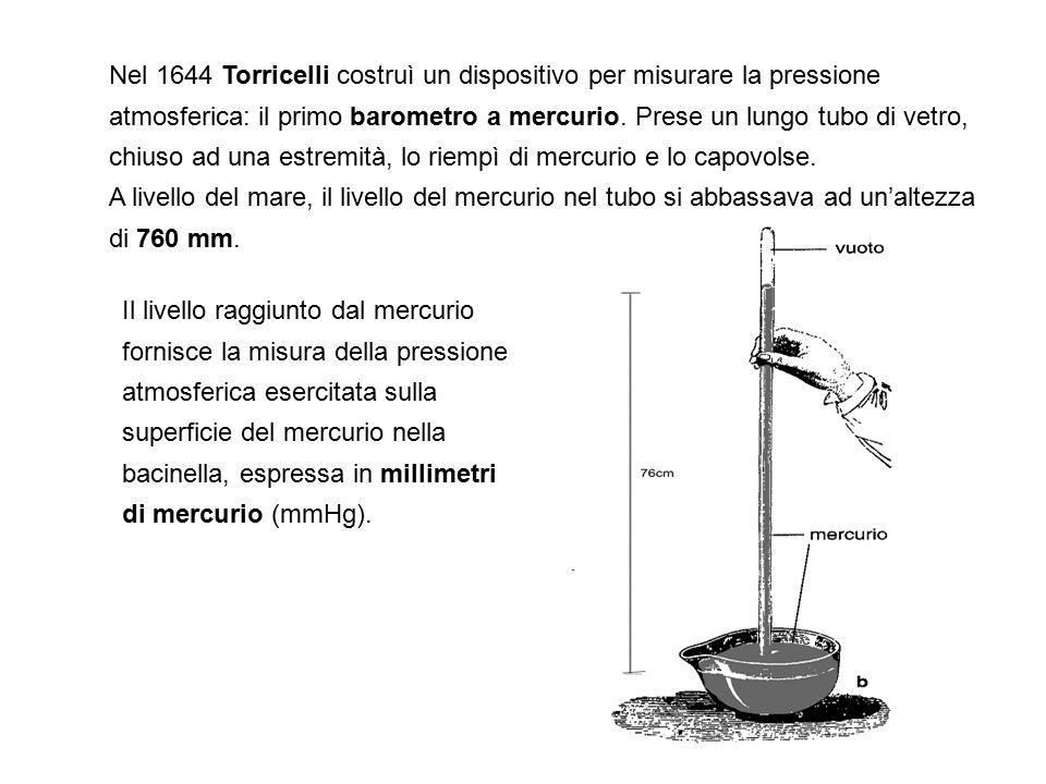 Nel 1644 Torricelli costruì un dispositivo per misurare la pressione atmosferica: il primo barometro a mercurio. Prese un lungo tubo di vetro, chiuso