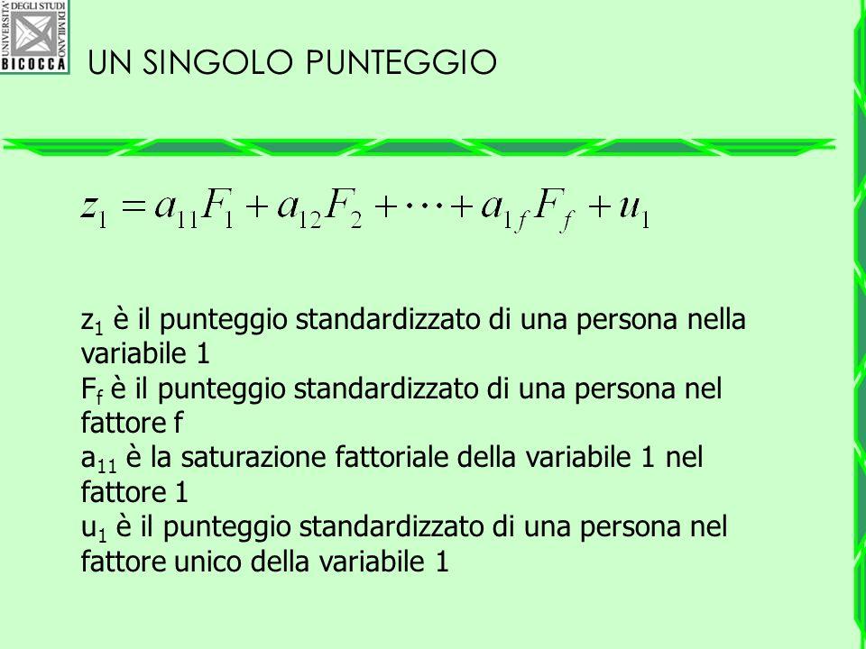 UN SINGOLO PUNTEGGIO z 1 è il punteggio standardizzato di una persona nella variabile 1 F f è il punteggio standardizzato di una persona nel fattore f