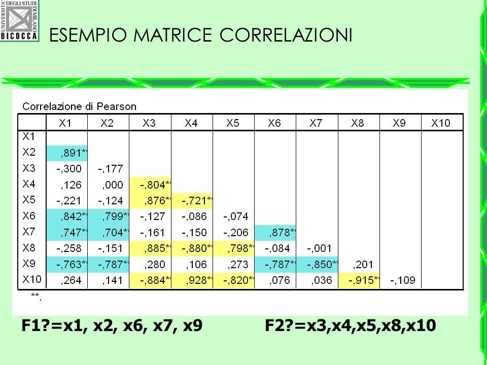 ESEMPIO MATRICE CORRELAZIONI F1?=x1, x2, x6, x7, x9F2?=x3,x4,x5,x8,x10