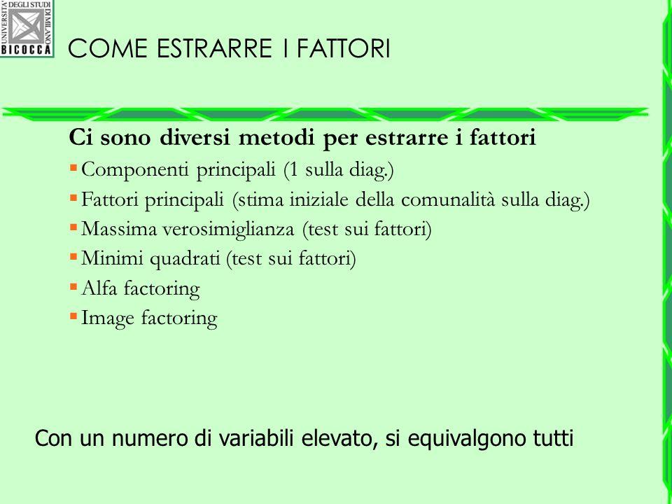 COME ESTRARRE I FATTORI Ci sono diversi metodi per estrarre i fattori  Componenti principali (1 sulla diag.)  Fattori principali (stima iniziale del