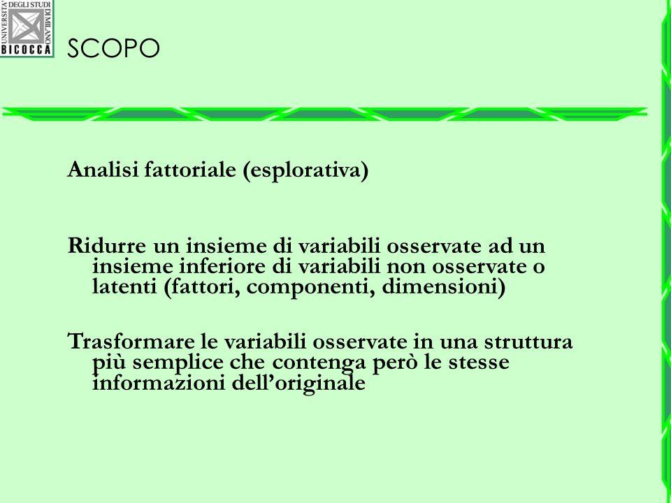 SCOPO Analisi fattoriale (esplorativa) Ridurre un insieme di variabili osservate ad un insieme inferiore di variabili non osservate o latenti (fattori