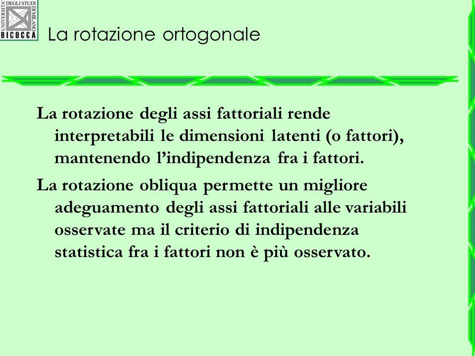 La rotazione ortogonale La rotazione degli assi fattoriali rende interpretabili le dimensioni latenti (o fattori), mantenendo l'indipendenza fra i fat