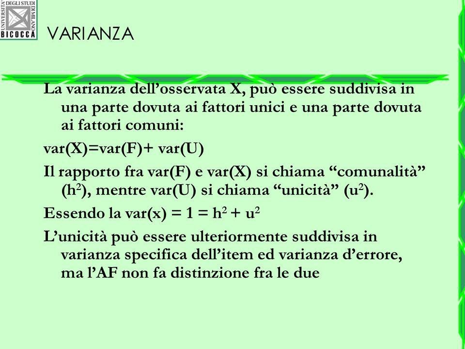 VARIANZA La varianza dell'osservata X, può essere suddivisa in una parte dovuta ai fattori unici e una parte dovuta ai fattori comuni: var(X)=var(F)+