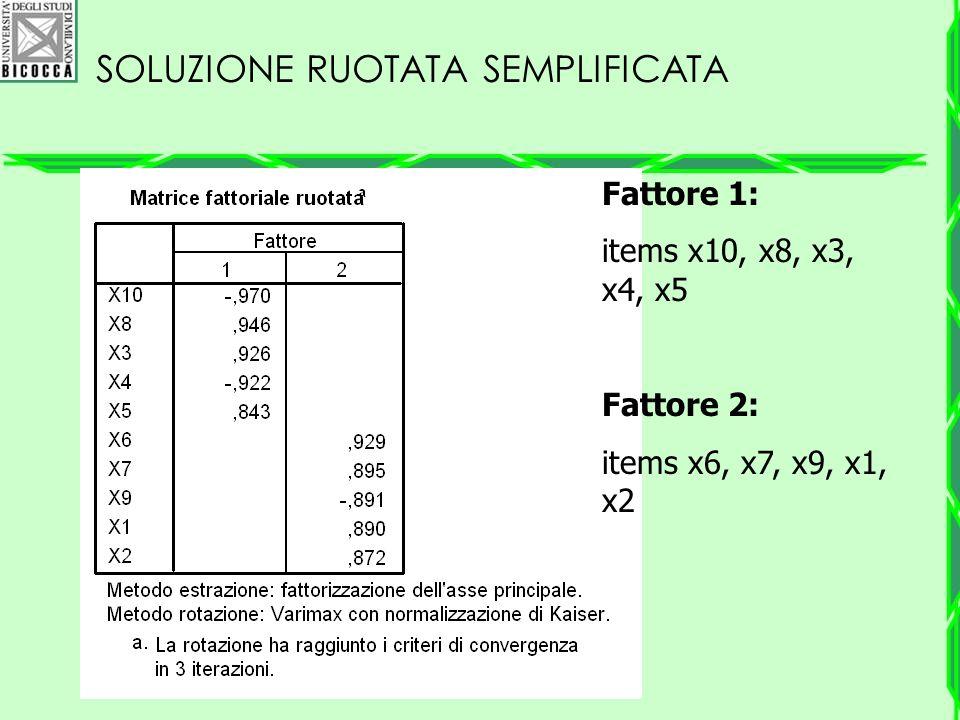 SOLUZIONE RUOTATA SEMPLIFICATA Fattore 1: items x10, x8, x3, x4, x5 Fattore 2: items x6, x7, x9, x1, x2