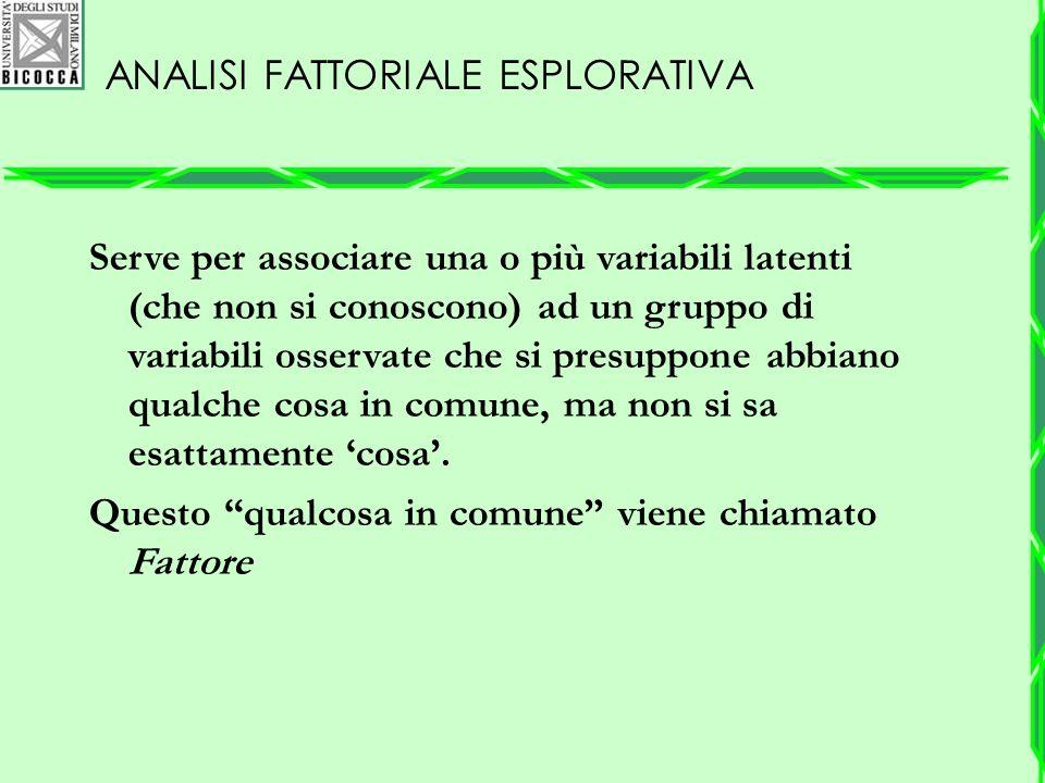 ANALISI FATTORIALE ESPLORATIVA X1X1 X2X2 X3X3 X4X4 F1F1 F2F2 Tutte le X (ma in grado diverso) partecipano ai fattori (che possono anche essere correlati fra loro)