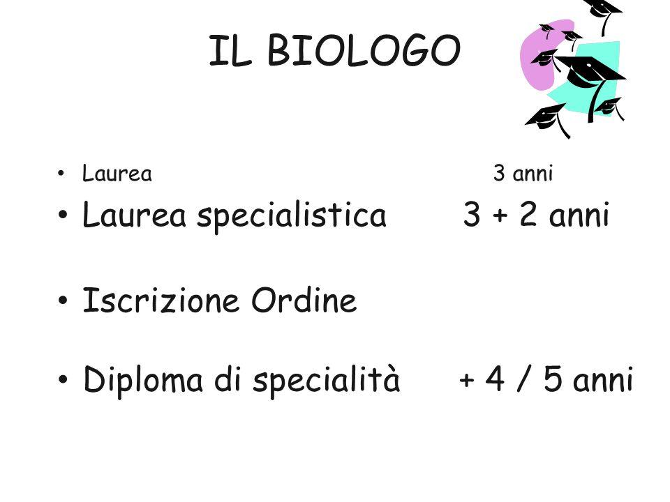 IL BIOLOGO Laurea 3 anni Laurea specialistica 3 + 2 anni Iscrizione Ordine Diploma di specialità+ 4 / 5 anni