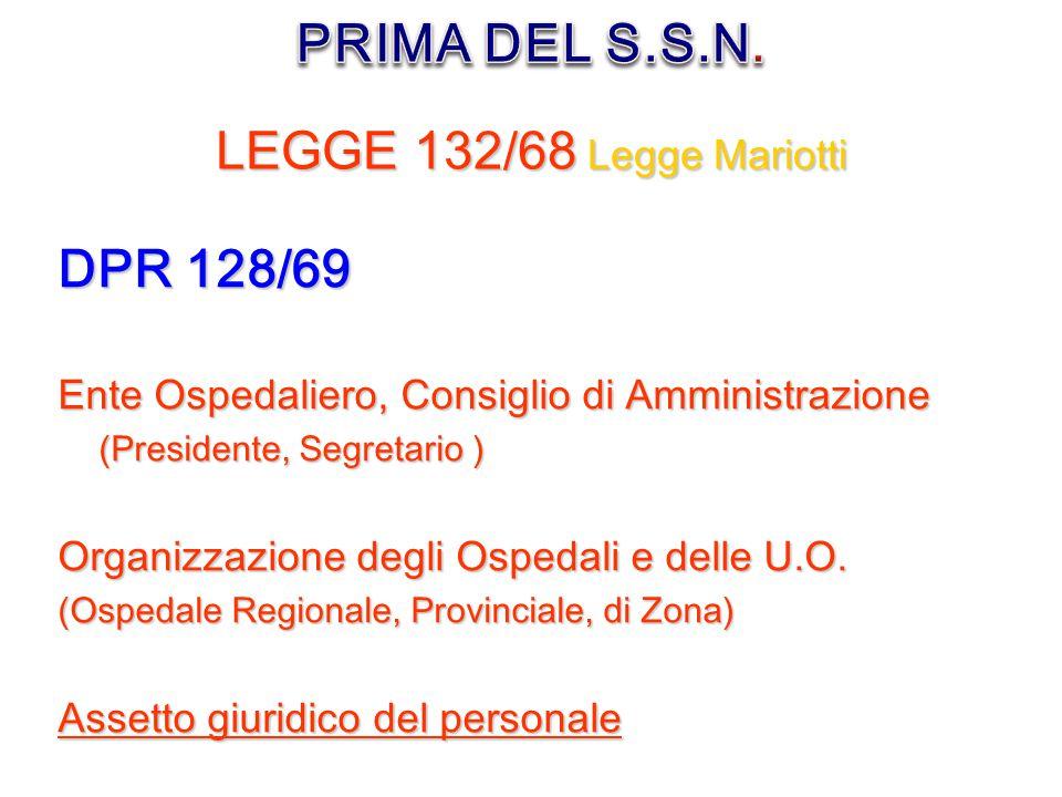 LEGGE 132/68 Legge Mariotti DPR 128/69 Ente Ospedaliero, Consiglio di Amministrazione (Presidente, Segretario ) Organizzazione degli Ospedali e delle U.O.