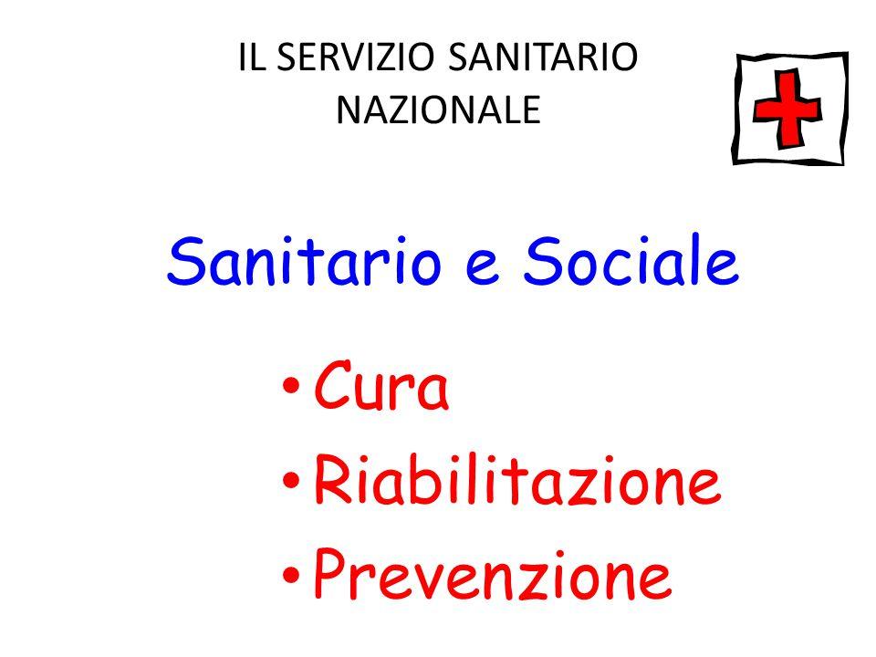 IL SERVIZIO SANITARIO NAZIONALE Cura Riabilitazione Prevenzione Sanitario e Sociale