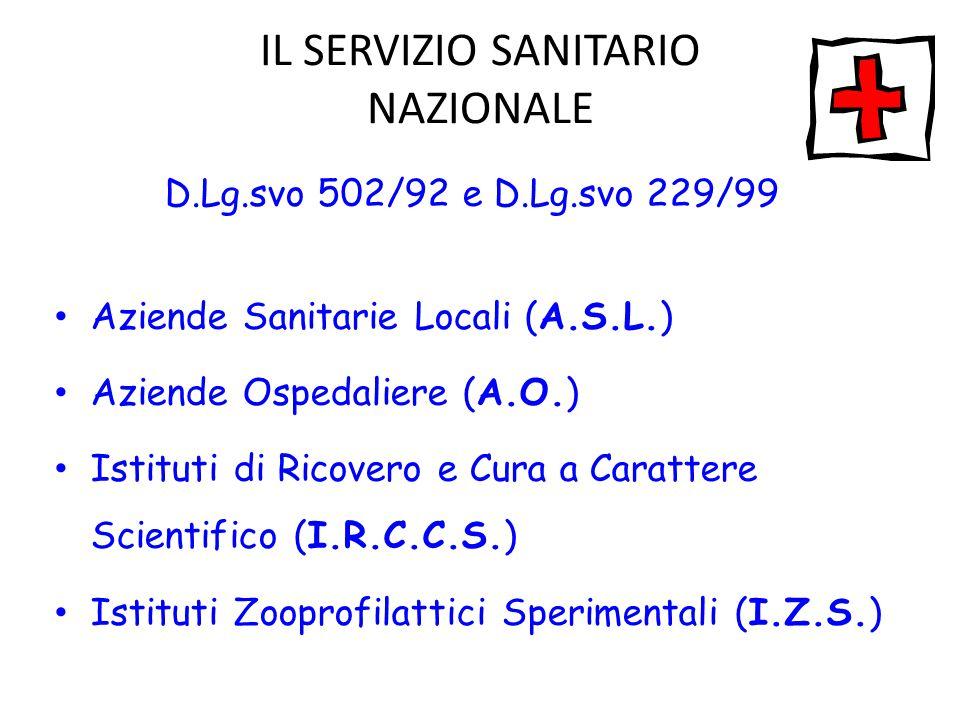 IL SERVIZIO SANITARIO NAZIONALE D.Lg.svo 502/92 e D.Lg.svo 229/99 Aziende Sanitarie Locali (A.S.L.) Aziende Ospedaliere (A.O.) Istituti di Ricovero e Cura a Carattere Scientifico (I.R.C.C.S.) Istituti Zooprofilattici Sperimentali (I.Z.S.)