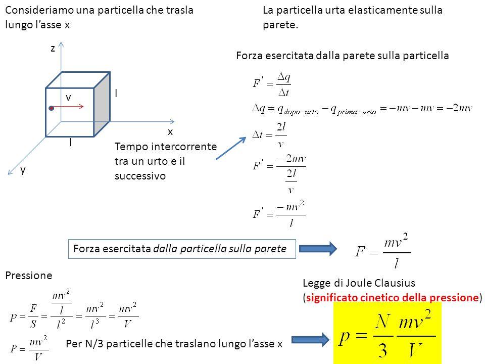 Legge di Joule Clausius (significato cinetico della pressione) Consideriamo una particella che trasla lungo l'asse x La particella urta elasticamente sulla parete.
