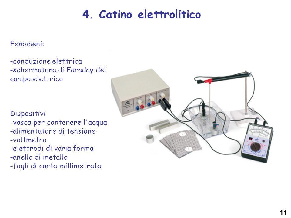 4. Catino elettrolitico 11 Fenomeni: -conduzione elettrica -schermatura di Faraday del campo elettrico Dispositivi -vasca per contenere l'acqua -alime