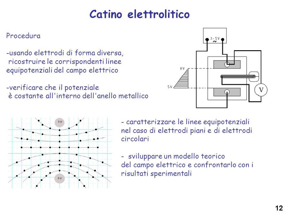 Catino elettrolitico 12 Procedura -usando elettrodi di forma diversa, ricostruire le corrispondenti linee equipotenziali del campo elettrico -verifica