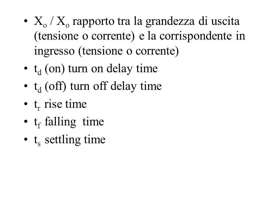 X o / X o rapporto tra la grandezza di uscita (tensione o corrente) e la corrispondente in ingresso (tensione o corrente) t d (on) turn on delay time t d (off) turn off delay time t r rise time t f falling time t s settling time