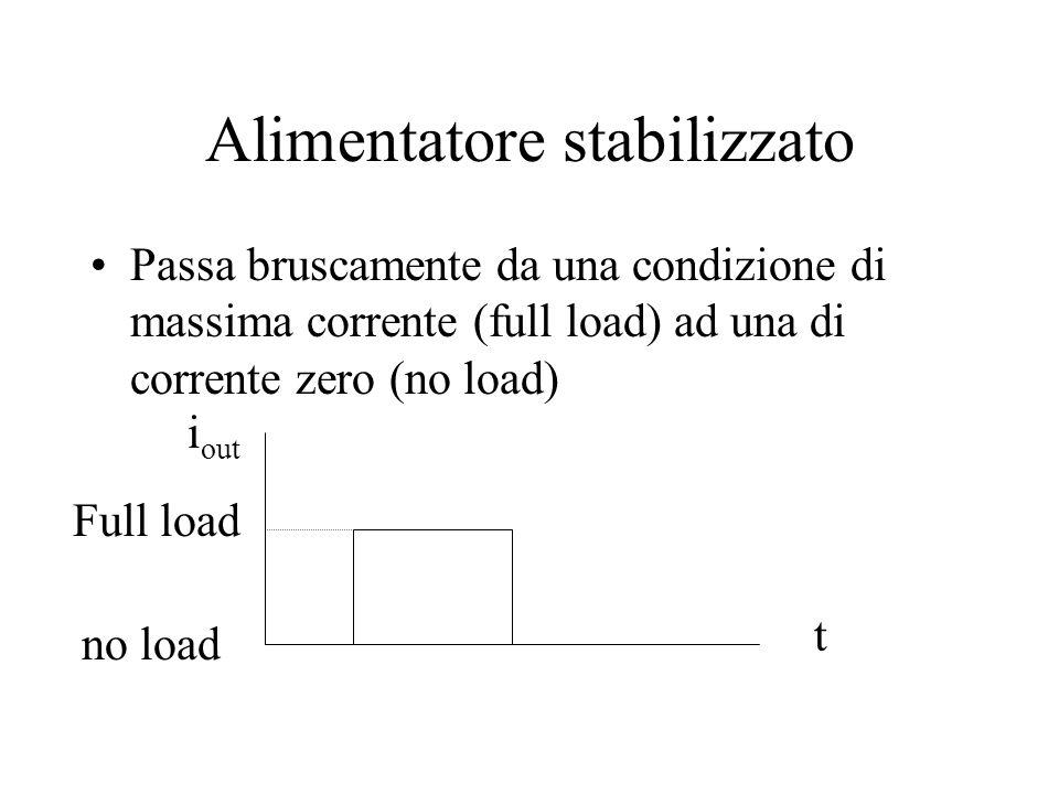 Alimentatore stabilizzato Passa bruscamente da una condizione di massima corrente (full load) ad una di corrente zero (no load) t i out Full load no load