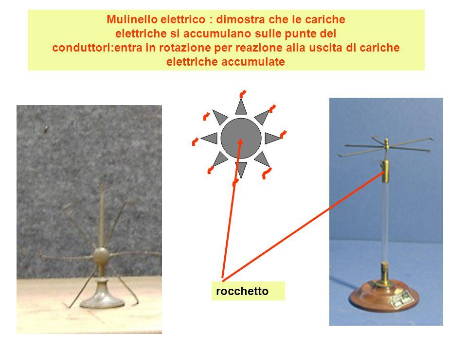 Mulinello elettrico : dimostra che le cariche elettriche si accumulano sulle punte dei conduttori:entra in rotazione per reazione alla uscita di caric