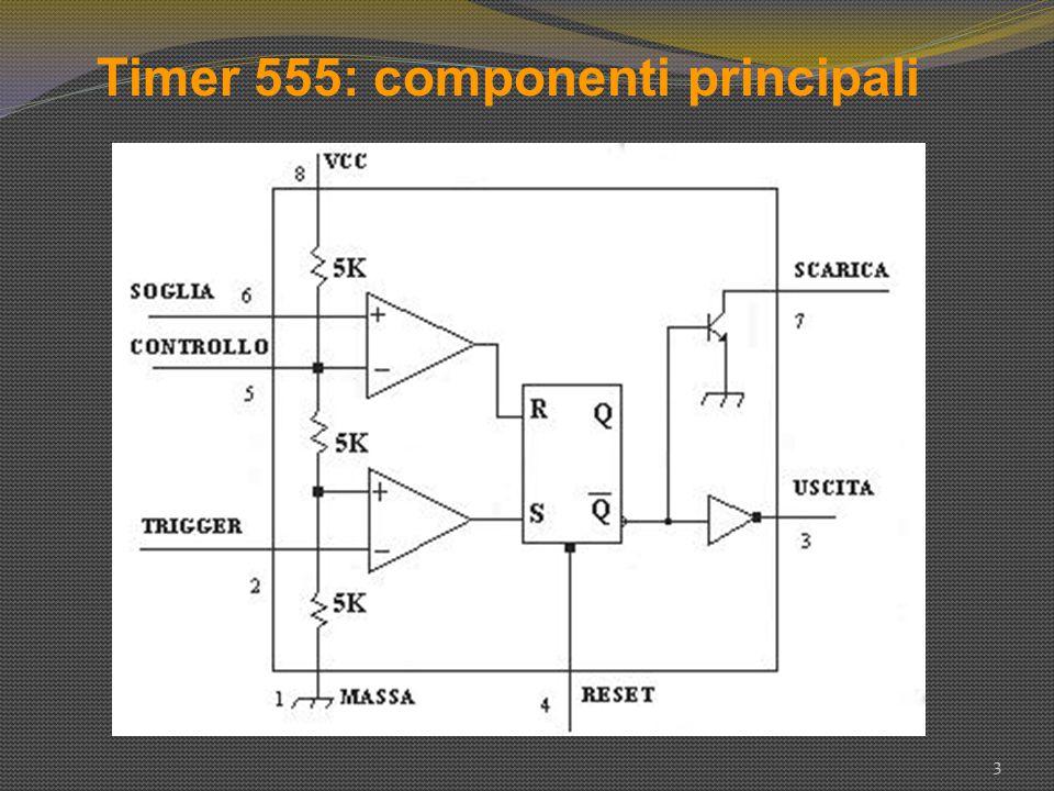 4 Le tre resistenze uguali da 5K hanno lo scopo di dividere la tensione di alimentazione Vcc in tre parti uguali e generare due tensioni di riferimento pari a 1/3Vcc e 2/3Vcc, applicate a due comparatori di tensione.