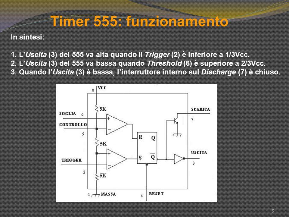 Timer 555: funzionamento 9 In sintesi: 1. L'Uscita (3) del 555 va alta quando il Trigger (2) è inferiore a 1/3Vcc. 2. L'Uscita (3) del 555 va bassa qu