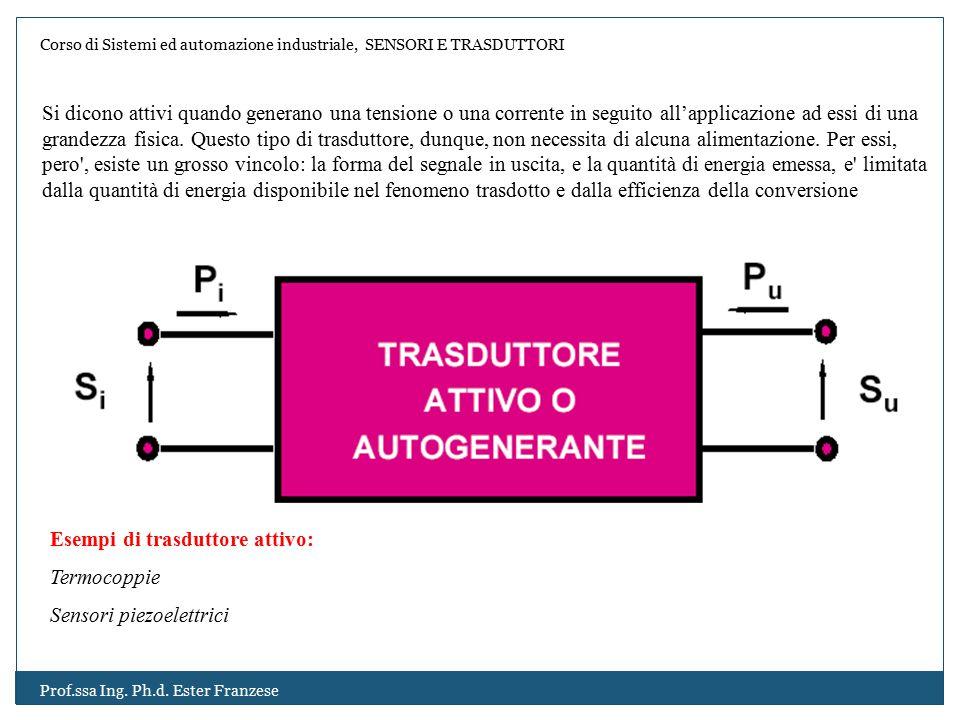Corso di Sistemi ed automazione industriale, SENSORI E TRASDUTTORI Prof.ssa Ing.
