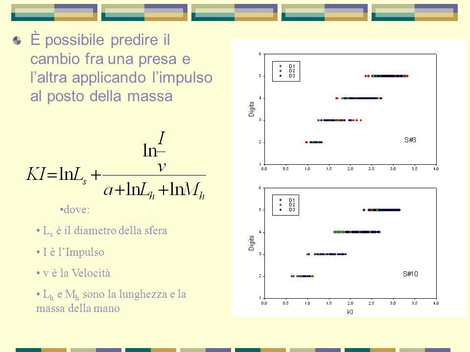 È possibile predire il cambio fra una presa e l'altra applicando l'impulso al posto della massa dove: L s è il diametro della sfera I è l'Impulso v è la Velocità L h e M h sono la lunghezza e la massa della mano