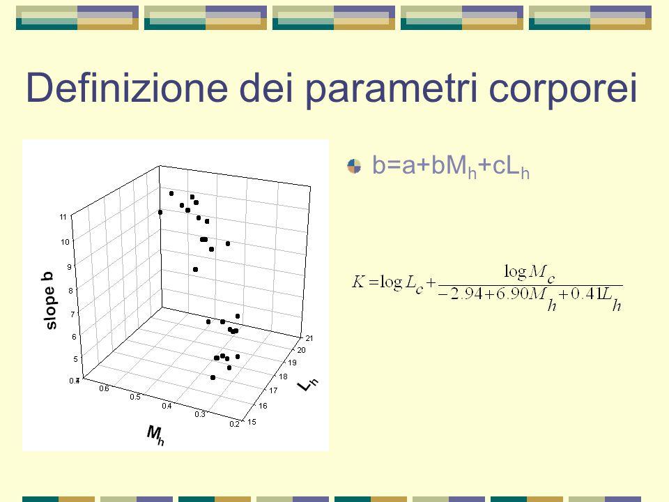 Definizione dei parametri corporei b=a+bM h +cL h