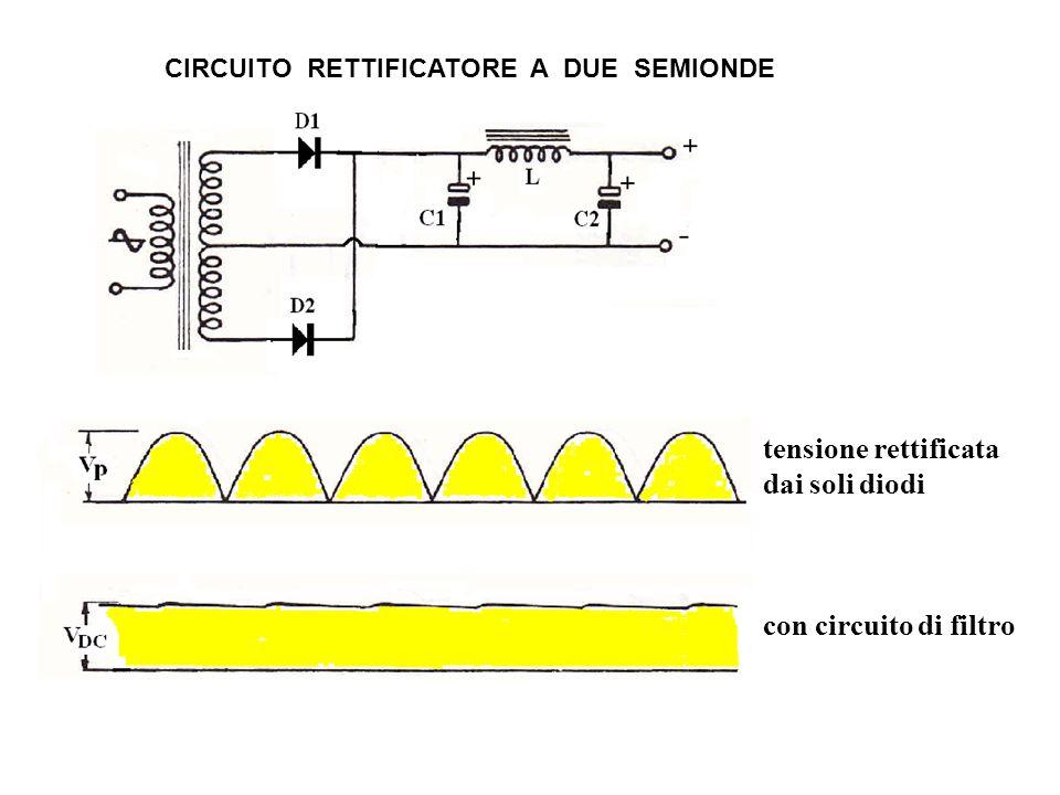 tensione rettificata dai soli diodi con circuito di filtro CIRCUITO RETTIFICATORE A DUE SEMIONDE