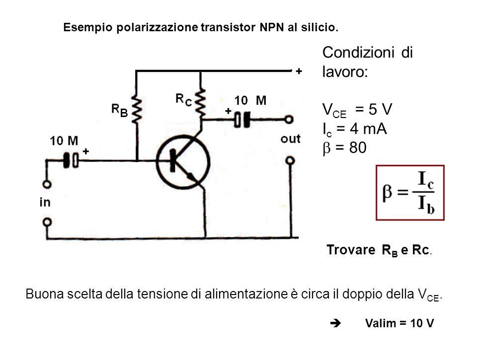 Esempio polarizzazione transistor NPN al silicio. Condizioni di lavoro: V CE = 5 V I c = 4 mA  = 80 Trovare R B e Rc. Buona scelta della tensione di