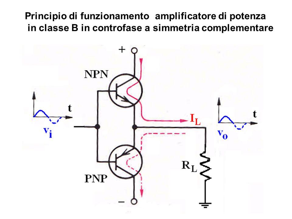 Principio di funzionamento amplificatore di potenza in classe B in controfase a simmetria complementare
