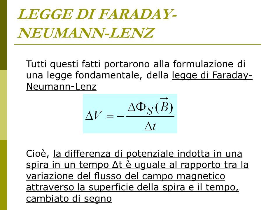 LEGGE DI FARADAY- NEUMANN-LENZ Tutti questi fatti portarono alla formulazione di una legge fondamentale, della legge di Faraday- Neumann-Lenz Cioè, la