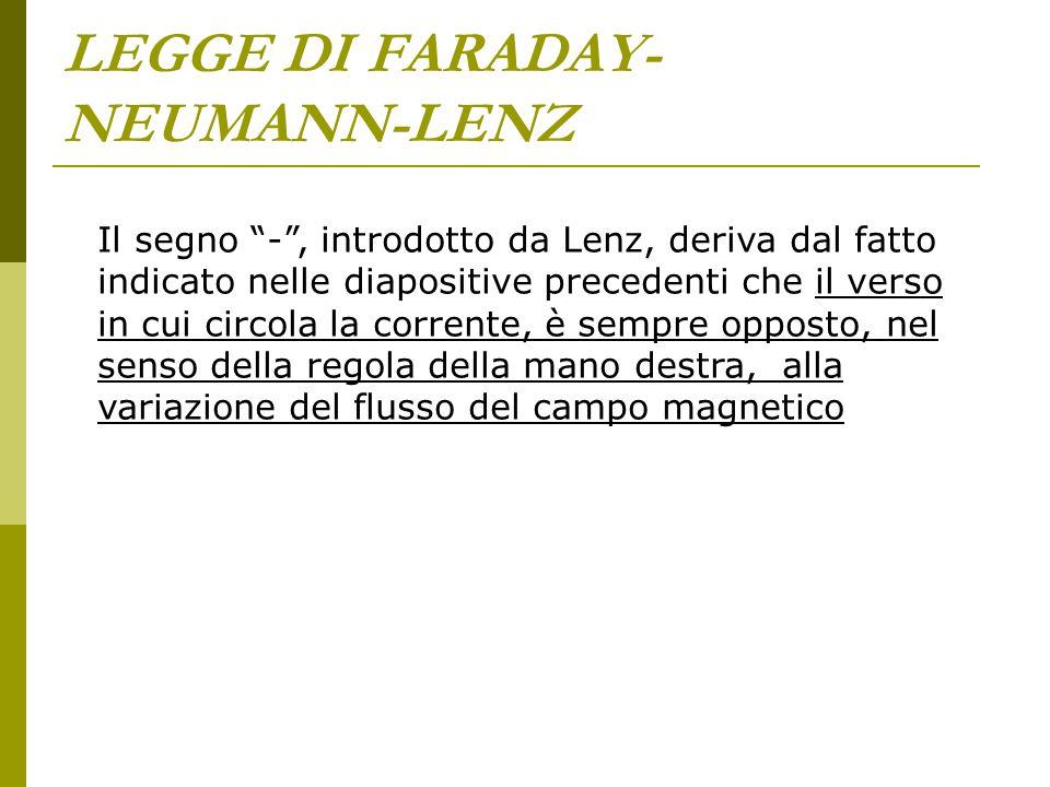 """LEGGE DI FARADAY- NEUMANN-LENZ Il segno """"-"""", introdotto da Lenz, deriva dal fatto indicato nelle diapositive precedenti che il verso in cui circola la"""