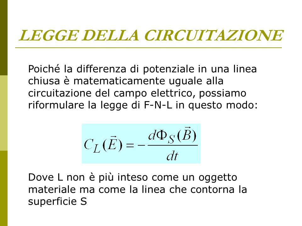 LEGGE DELLA CIRCUITAZIONE Poiché la differenza di potenziale in una linea chiusa è matematicamente uguale alla circuitazione del campo elettrico, poss