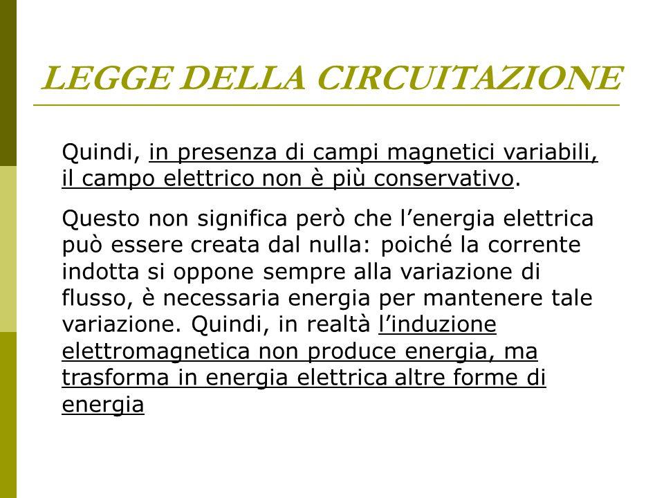 LEGGE DELLA CIRCUITAZIONE Quindi, in presenza di campi magnetici variabili, il campo elettrico non è più conservativo. Questo non significa però che l