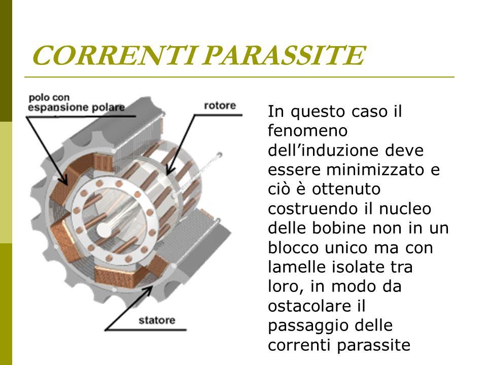CORRENTI PARASSITE In questo caso il fenomeno dell'induzione deve essere minimizzato e ciò è ottenuto costruendo il nucleo delle bobine non in un bloc