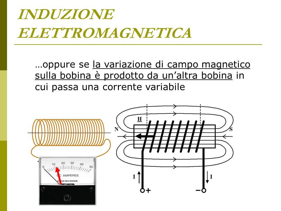 INDUZIONE ELETTROMAGNETICA …oppure se la variazione di campo magnetico sulla bobina è prodotto da un'altra bobina in cui passa una corrente variabile