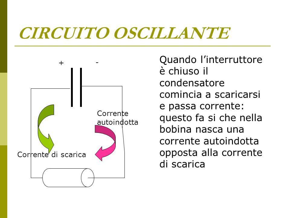 CIRCUITO OSCILLANTE Quando l'interruttore è chiuso il condensatore comincia a scaricarsi e passa corrente: questo fa si che nella bobina nasca una cor